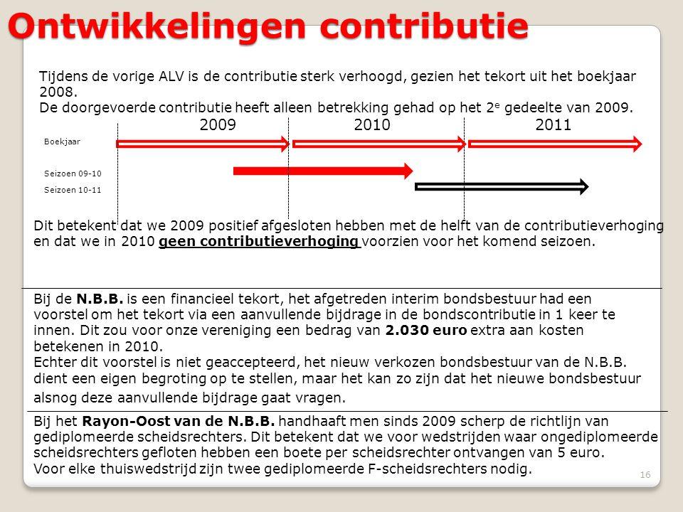 Ontwikkelingen contributie Tijdens de vorige ALV is de contributie sterk verhoogd, gezien het tekort uit het boekjaar 2008. De doorgevoerde contributi