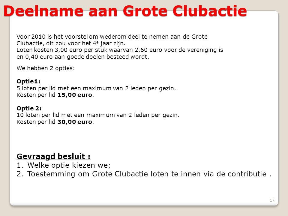 Deelname aan Grote Clubactie Voor 2010 is het voorstel om wederom deel te nemen aan de Grote Clubactie, dit zou voor het 4 e jaar zijn. Loten kosten 3