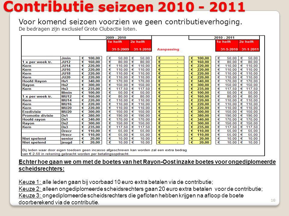 Contributie seizoen 2010 - 2011 18 Voor komend seizoen voorzien we geen contributieverhoging. De bedragen zijn exclusief Grote Clubactie loten. Echter