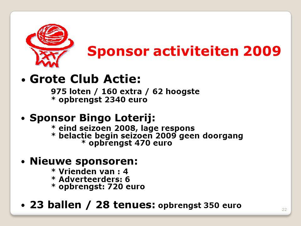 22 Grote Club Actie: 975 loten / 160 extra / 62 hoogste * opbrengst 2340 euro Sponsor Bingo Loterij: * eind seizoen 2008, lage respons * belactie begi