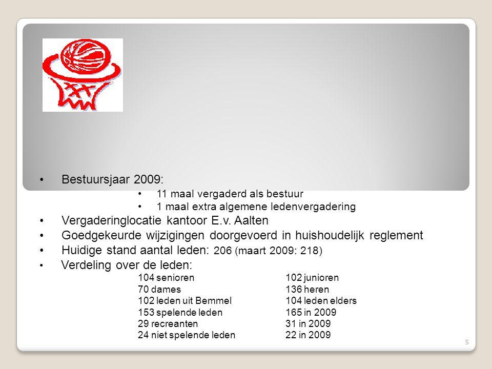 Bestuursjaar 2009: 11 maal vergaderd als bestuur 1 maal extra algemene ledenvergadering Vergaderinglocatie kantoor E.v. Aalten Goedgekeurde wijziginge