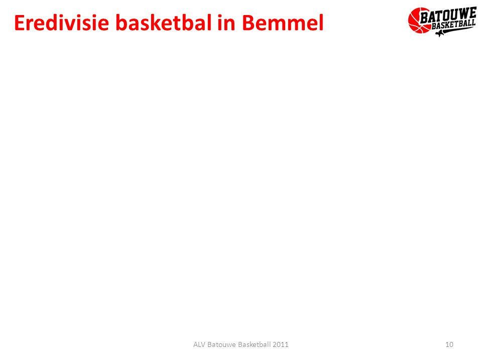 ALV Batouwe Basketball 201110 Eredivisie basketbal in Bemmel