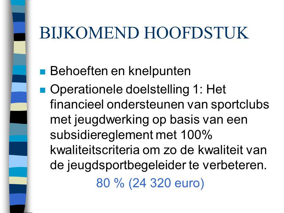 BIJKOMEND HOOFDSTUK n Behoeften en knelpunten n Operationele doelstelling 1: Het financieel ondersteunen van sportclubs met jeugdwerking op basis van