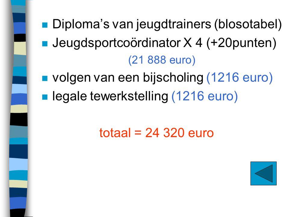 n Diploma's van jeugdtrainers (blosotabel) n Jeugdsportcoördinator X 4 (+20punten) (21 888 euro) n volgen van een bijscholing (1216 euro) n legale tew