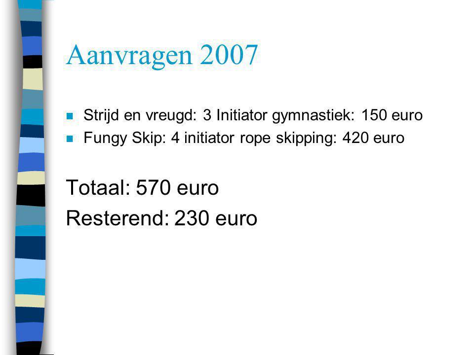 Aanvragen 2007 n Strijd en vreugd: 3 Initiator gymnastiek: 150 euro n Fungy Skip: 4 initiator rope skipping: 420 euro Totaal: 570 euro Resterend: 230