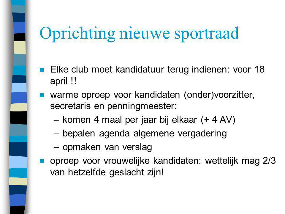 Oprichting nieuwe sportraad n Elke club moet kandidatuur terug indienen: voor 18 april !! n warme oproep voor kandidaten (onder)voorzitter, secretaris