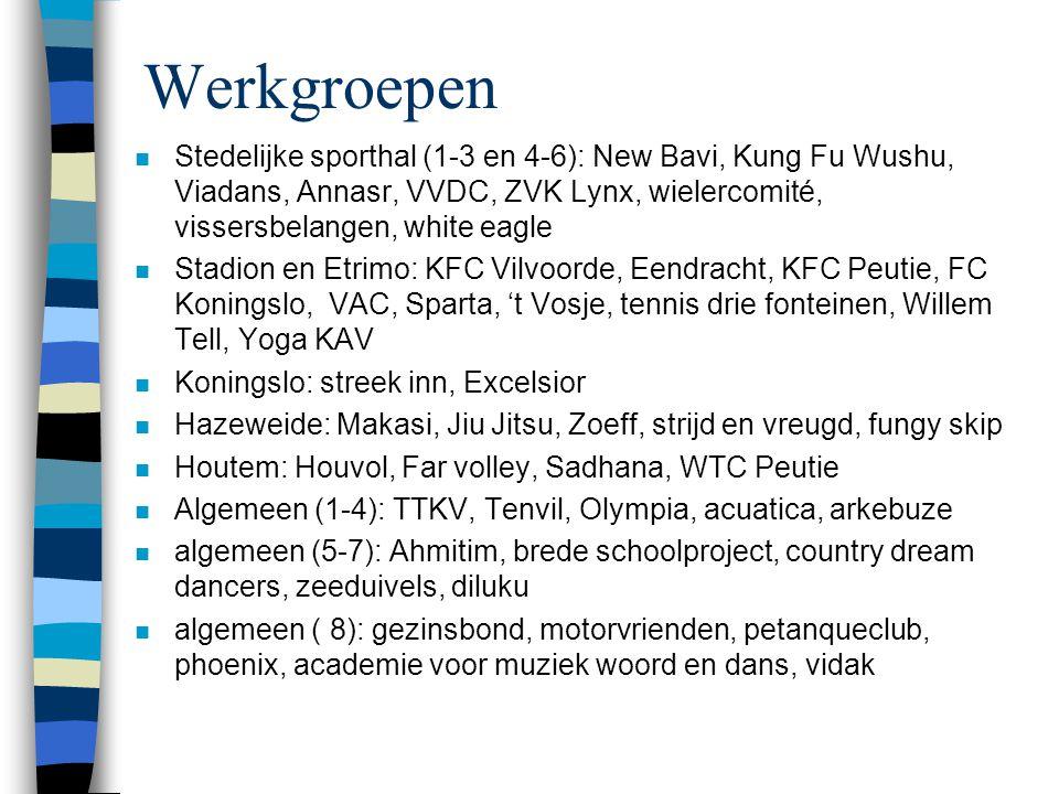 Werkgroepen n Stedelijke sporthal (1-3 en 4-6): New Bavi, Kung Fu Wushu, Viadans, Annasr, VVDC, ZVK Lynx, wielercomité, vissersbelangen, white eagle n Stadion en Etrimo: KFC Vilvoorde, Eendracht, KFC Peutie, FC Koningslo, VAC, Sparta, 't Vosje, tennis drie fonteinen, Willem Tell, Yoga KAV n Koningslo: streek inn, Excelsior n Hazeweide: Makasi, Jiu Jitsu, Zoeff, strijd en vreugd, fungy skip n Houtem: Houvol, Far volley, Sadhana, WTC Peutie n Algemeen (1-4): TTKV, Tenvil, Olympia, acuatica, arkebuze n algemeen (5-7): Ahmitim, brede schoolproject, country dream dancers, zeeduivels, diluku n algemeen ( 8): gezinsbond, motorvrienden, petanqueclub, phoenix, academie voor muziek woord en dans, vidak