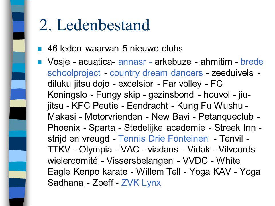 2. Ledenbestand n 46 leden waarvan 5 nieuwe clubs n Vosje - acuatica- annasr - arkebuze - ahmitim - brede schoolproject - country dream dancers - zeed