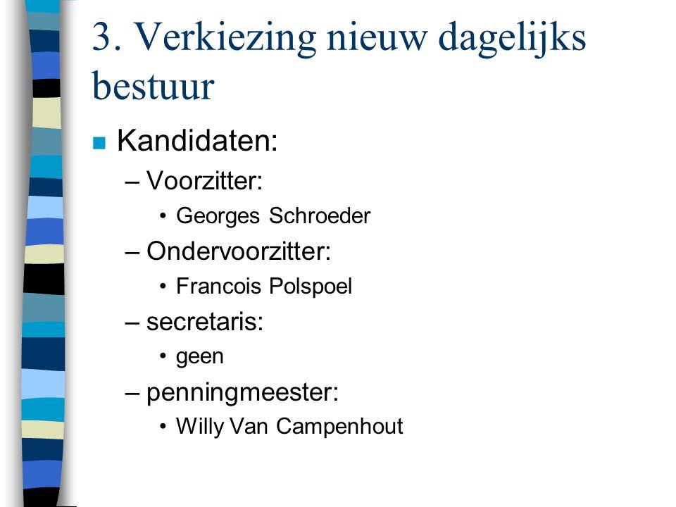 3. Verkiezing nieuw dagelijks bestuur n Kandidaten: –Voorzitter: Georges Schroeder –Ondervoorzitter: Francois Polspoel –secretaris: geen –penningmeest