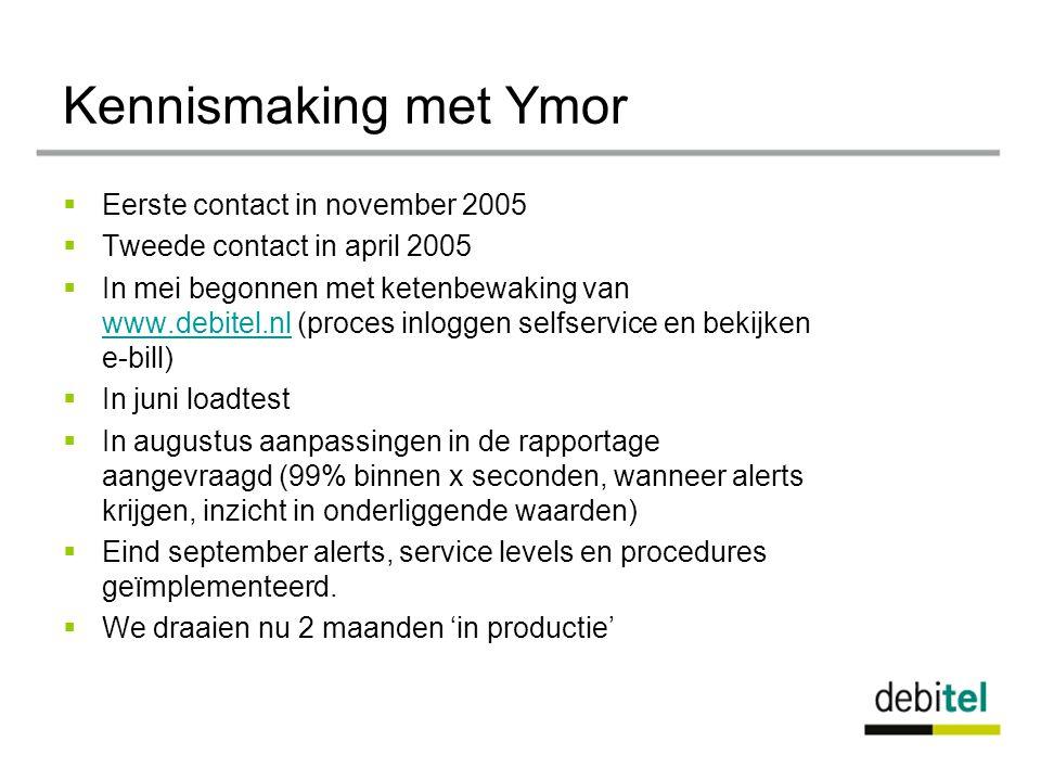 Kennismaking met Ymor  Eerste contact in november 2005  Tweede contact in april 2005  In mei begonnen met ketenbewaking van www.debitel.nl (proces