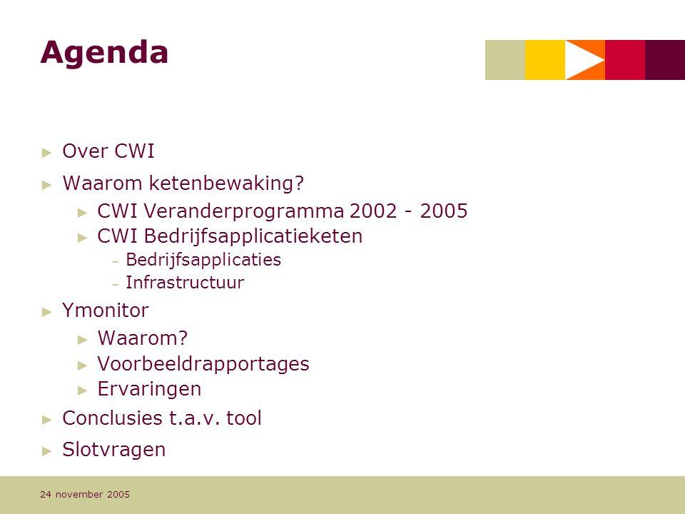 Pagina 2 24 november 2005 Agenda ► Over CWI ► Waarom ketenbewaking.