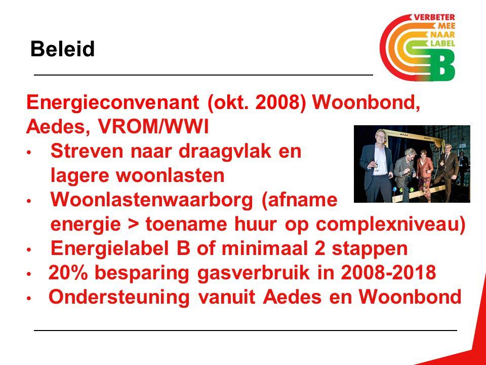 Energieconvenant (okt. 2008) Woonbond, Aedes, VROM/WWI Streven naar draagvlak en lagere woonlasten Woonlastenwaarborg (afname energie > toename huur o