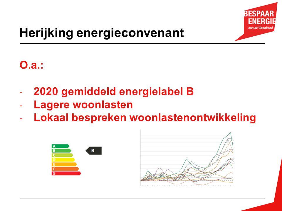 O.a.: - 2020 gemiddeld energielabel B - Lagere woonlasten - Lokaal bespreken woonlastenontwikkeling Herijking energieconvenant