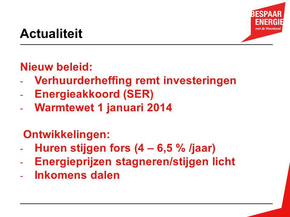 Nieuw beleid: - Verhuurderheffing remt investeringen - Energieakkoord (SER) - Warmtewet 1 januari 2014 Ontwikkelingen: - Huren stijgen fors (4 – 6,5 %