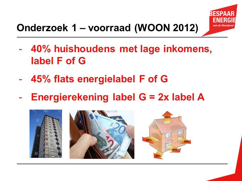 Onderzoek 1 – voorraad (WOON 2012) -40% huishoudens met lage inkomens, label F of G -45% flats energielabel F of G -Energierekening label G = 2x label