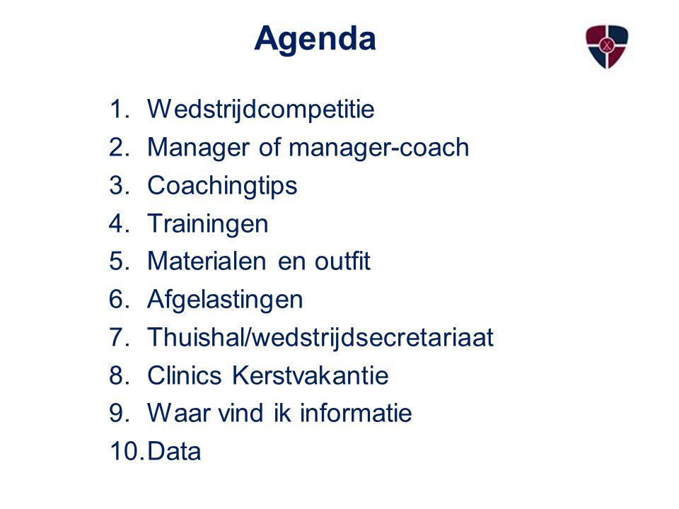 Agenda 1.Wedstrijdcompetitie 2.Manager of manager-coach 3.Coachingtips 4.Trainingen 5.Materialen en outfit 6.Afgelastingen 7.Thuishal/wedstrijdsecreta