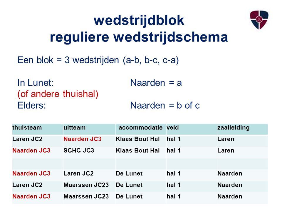 wedstrijdblok reguliere wedstrijdschema thuisteamuitteamaccommodatieveldzaalleiding Laren JC2Naarden JC3Klaas Bout Halhal 1Laren Naarden JC3SCHC JC3Kl