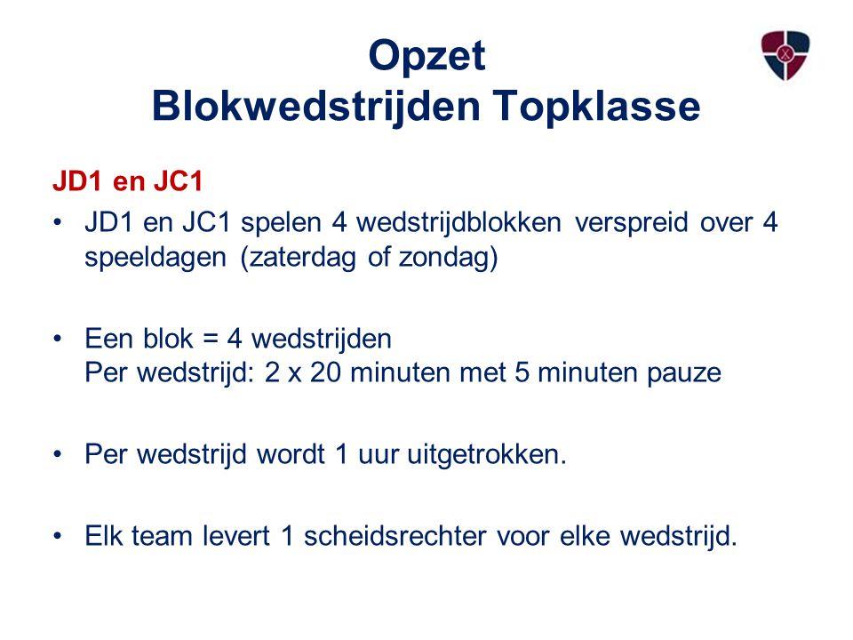 Opzet Blokwedstrijden Topklasse JD1 en JC1 JD1 en JC1 spelen 4 wedstrijdblokken verspreid over 4 speeldagen (zaterdag of zondag) Een blok = 4 wedstrij