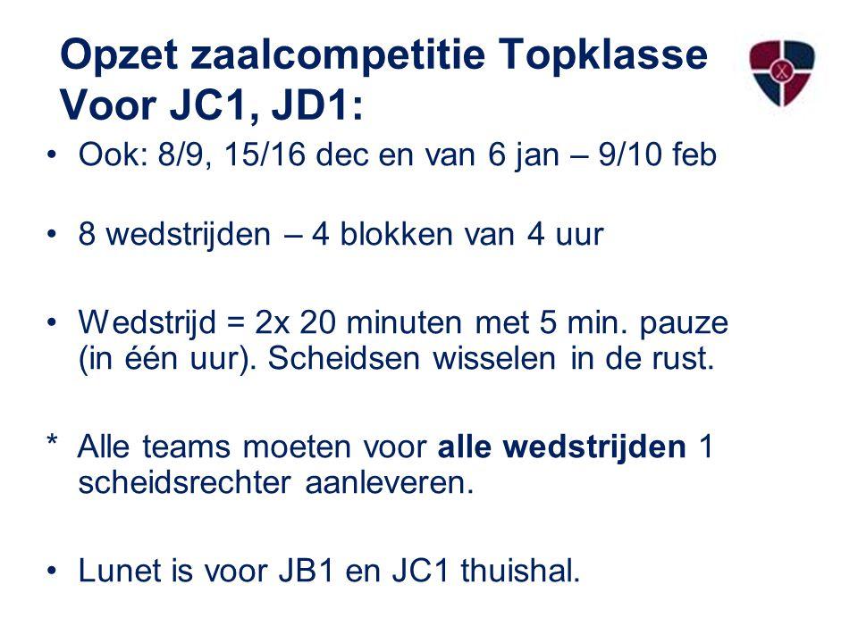 Opzet zaalcompetitie Topklasse Voor JC1, JD1: Ook: 8/9, 15/16 dec en van 6 jan – 9/10 feb 8 wedstrijden – 4 blokken van 4 uur Wedstrijd = 2x 20 minuten met 5 min.