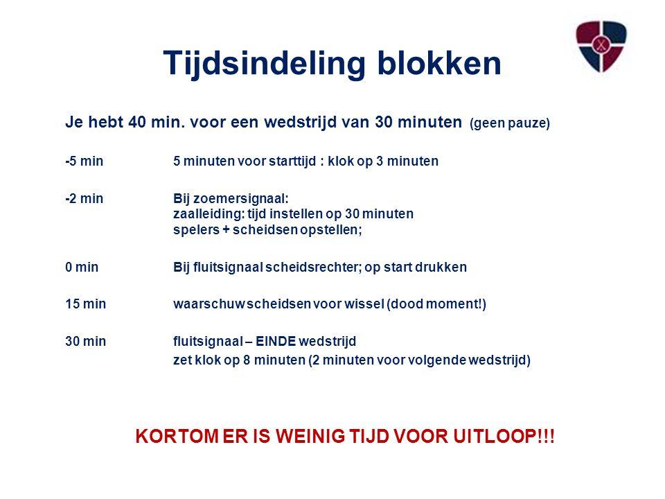 Tijdsindeling blokken Je hebt 40 min. voor een wedstrijd van 30 minuten (geen pauze) -5 min5 minuten voor starttijd : klok op 3 minuten -2 minBij zoem