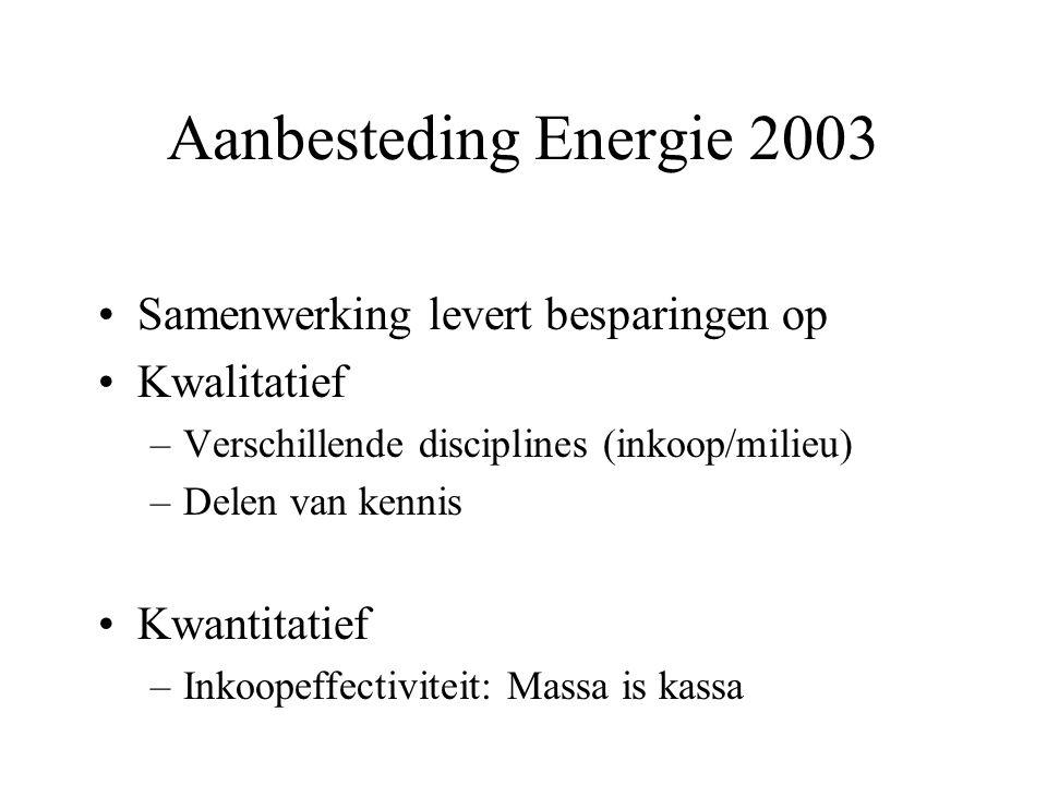 Aanbesteding Energie 2003 Samenwerking levert besparingen op Kwalitatief –Verschillende disciplines (inkoop/milieu) –Delen van kennis Kwantitatief –In