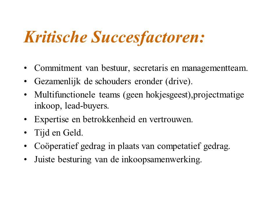 Kritische Succesfactoren: Commitment van bestuur, secretaris en managementteam. Gezamenlijk de schouders eronder (drive). Multifunctionele teams (geen