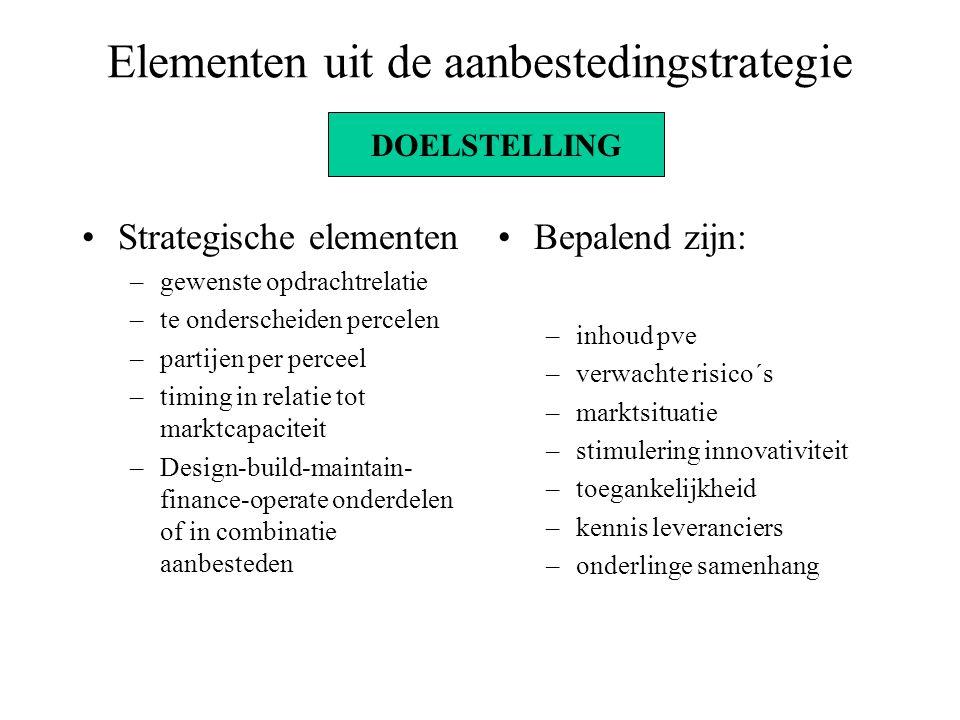 Elementen uit de aanbestedingstrategie Strategische elementen –gewenste opdrachtrelatie –te onderscheiden percelen –partijen per perceel –timing in re