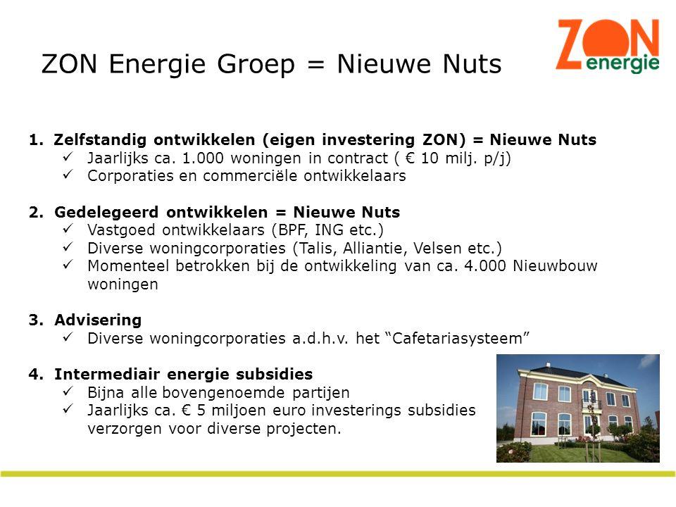1.Zelfstandig ontwikkelen (eigen investering ZON) = Nieuwe Nuts Jaarlijks ca.
