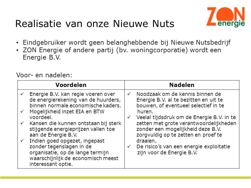 Resultaten ZON Energie Groep Woningcorporaties (Energie B.V.'s) Coöperatieve partijen