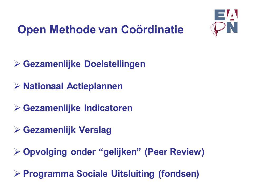 Open Methode van Coördinatie  Gezamenlijke Doelstellingen  Nationaal Actieplannen  Gezamenlijke Indicatoren  Gezamenlijk Verslag  Opvolging onder