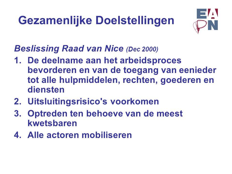 Gezamenlijke Doelstellingen Beslissing Raad van Nice (Dec 2000) 1.De deelname aan het arbeidsproces bevorderen en van de toegang van eenieder tot alle