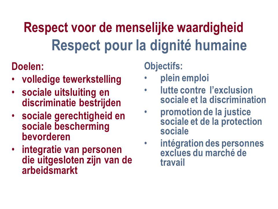 Sociale bescherming Protection Sociale reeds systemen van sociale zekerheid in de meeste lidstaten (behalve GR-HO-IT) maar nog onvoldoende sociale bescherming  volle bescherming .