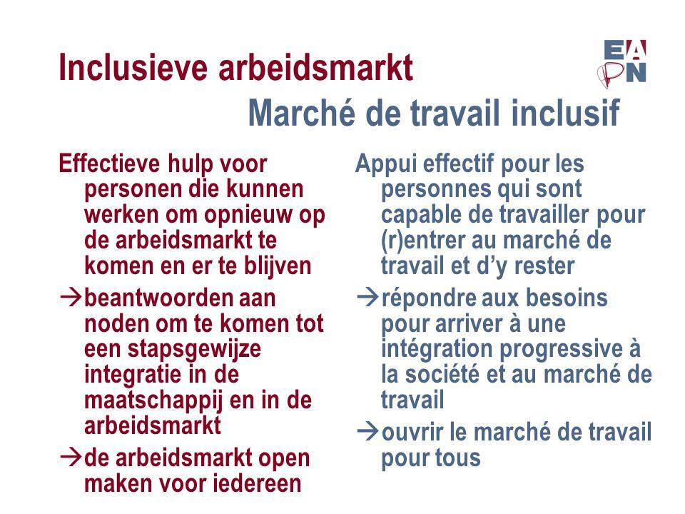 Inclusieve arbeidsmarkt Marché de travail inclusif  kwalitatieve jobs bevorderen en werkende armen vermijden  behoud van jobs en vooruitgang in jobs  onderwijs en opleiding aanpassen aan nieuwe vaardigheden (bv.