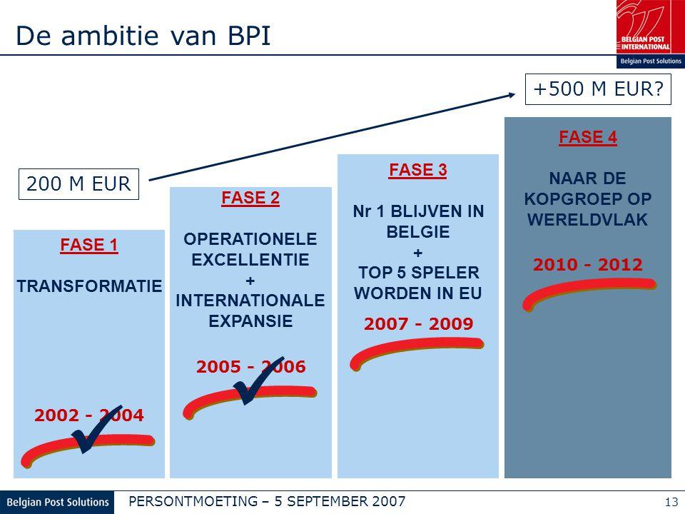 PERSONTMOETING – 5 SEPTEMBER 2007 13 De ambitie van BPI 2005 - 2006 FASE 2 OPERATIONELE EXCELLENTIE + INTERNATIONALE EXPANSIE 2007 - 2009 FASE 3 Nr 1 BLIJVEN IN BELGIE + TOP 5 SPELER WORDEN IN EU FASE 4 NAAR DE KOPGROEP OP WERELDVLAK 2010 - 2012 +500 M EUR.