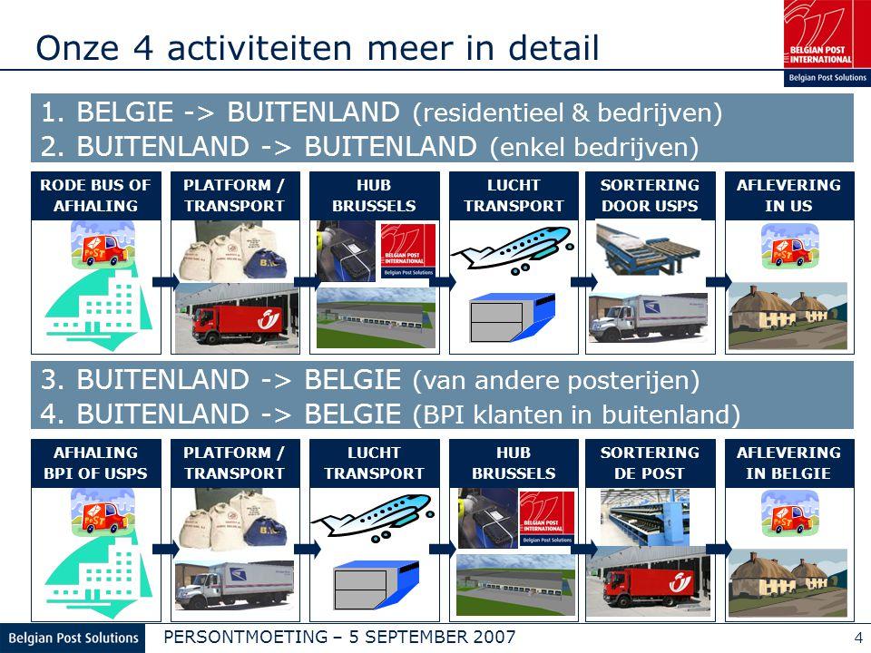 PERSONTMOETING – 5 SEPTEMBER 2007 4 Onze 4 activiteiten meer in detail 1. BELGIE -> BUITENLAND (residentieel & bedrijven) 2. BUITENLAND -> BUITENLAND