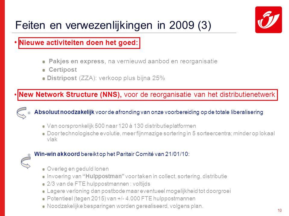 10 Feiten en verwezenlijkingen in 2009 (3) Nieuwe activiteiten doen het goed: Pakjes en express, na vernieuwd aanbod en reorganisatie Certipost Distripost (ZZA): verkoop plus bijna 25% New Network Structure (NNS), voor de reorganisatie van het distributienetwerk  Absoluut noodzakelijk voor de afronding van onze voorbereiding op de totale liberalisering Van oorspronkelijk 500 naar 120 à 130 distributieplatformen Door technologische evolutie, meer fijnmazige sortering in 5 sorteercentra; minder op lokaal vlak  Win-win akkoord bereikt op het Paritair Comité van 21/01/10: Overleg en geduld lonen Invoering van Hulppostman voor taken in collect, sortering, distributie 2/3 van de FTE hulppostmannen : voltijds Lagere verloning dan postbode maar eventueel mogelijkheid tot doorgroei Potentieel (tegen 2015) van +/- 4.000 FTE hulppostmannen Noodzakelijke besparingen worden gerealiseerd, volgens plan.
