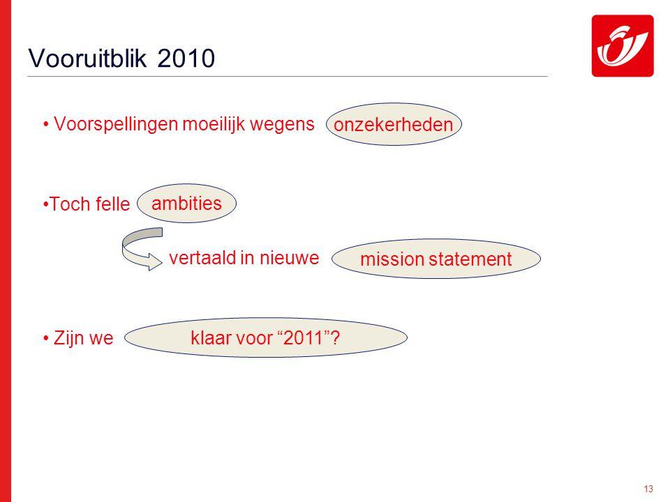 13 Vooruitblik 2010 Voorspellingen moeilijk wegens Toch felle vertaald in nieuwe Zijn we onzekerheden ambities mission statement klaar voor 2011 ?
