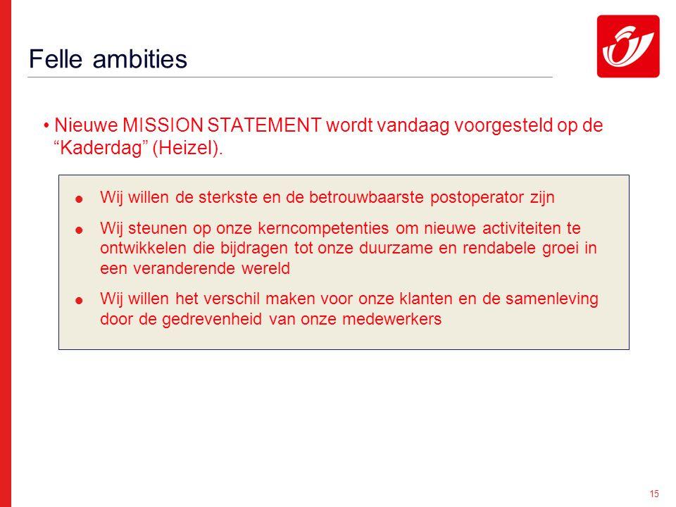 15 Felle ambities Nieuwe MISSION STATEMENT wordt vandaag voorgesteld op de Kaderdag (Heizel).