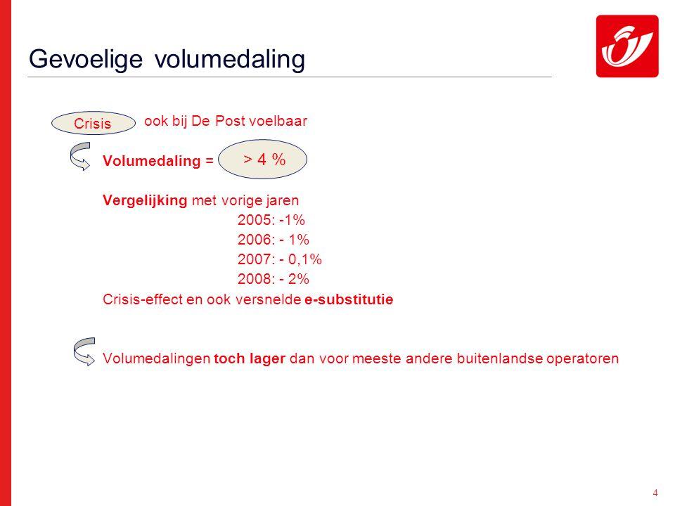 4 Gevoelige volumedaling ook bij De Post voelbaar Volumedaling = Vergelijking met vorige jaren 2005: -1% 2006: - 1% 2007: - 0,1% 2008: - 2% Crisis-effect en ook versnelde e-substitutie Volumedalingen toch lager dan voor meeste andere buitenlandse operatoren Crisis > 4 %