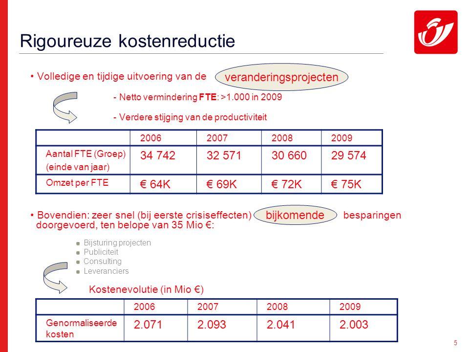 5 Rigoureuze kostenreductie Volledige en tijdige uitvoering van de - Netto vermindering FTE: >1.000 in 2009 - Verdere stijging van de productiviteit Bovendien: zeer snel (bij eerste crisiseffecten) besparingen doorgevoerd, ten belope van 35 Mio €: Bijsturing projecten Publiciteit Consulting Leveranciers Kostenevolutie (in Mio €) 2006200720082009 Aantal FTE (Groep) (einde van jaar) 34 74232 57130 66029 574 Omzet per FTE € 64K€ 69K€ 72K€ 75K veranderingsprojecten bijkomende 2006200720082009 Genormaliseerde kosten 2.0712.0932.0412.003