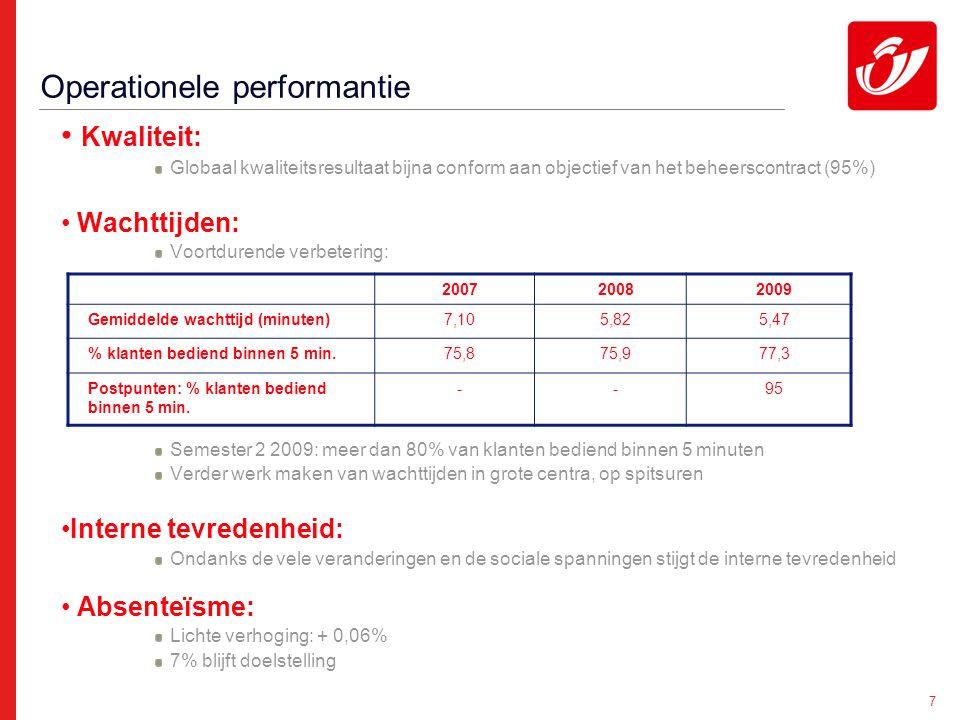 7 Operationele performantie Kwaliteit: Globaal kwaliteitsresultaat bijna conform aan objectief van het beheerscontract (95%) Wachttijden: Voortdurende verbetering: Semester 2 2009: meer dan 80% van klanten bediend binnen 5 minuten Verder werk maken van wachttijden in grote centra, op spitsuren Interne tevredenheid: Ondanks de vele veranderingen en de sociale spanningen stijgt de interne tevredenheid Absenteïsme: Lichte verhoging: + 0,06% 7% blijft doelstelling 200720082009 Gemiddelde wachttijd (minuten)7,105,825,47 % klanten bediend binnen 5 min.75,875,977,3 Postpunten: % klanten bediend binnen 5 min.