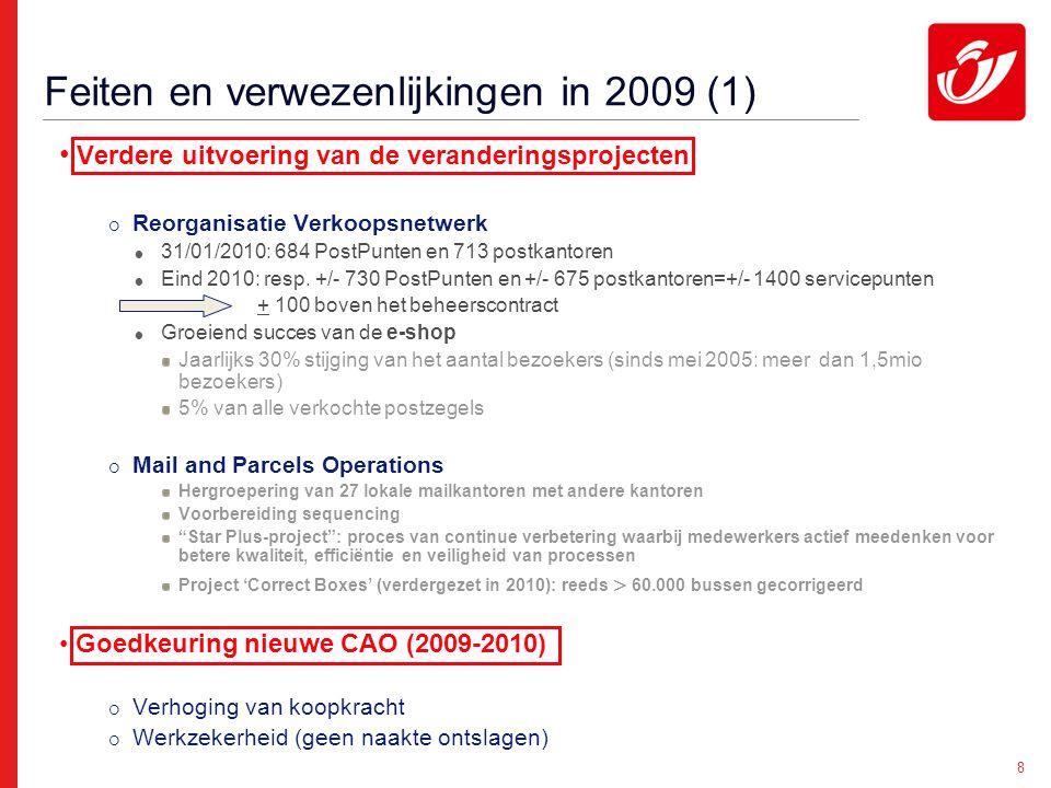 8 Feiten en verwezenlijkingen in 2009 (1) Verdere uitvoering van de veranderingsprojecten  Reorganisatie Verkoopsnetwerk  31/01/2010: 684 PostPunten en 713 postkantoren  Eind 2010: resp.