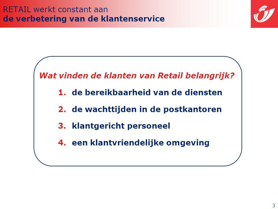 3 RETAIL werkt constant aan de verbetering van de klantenservice Wat vinden de klanten van Retail belangrijk.
