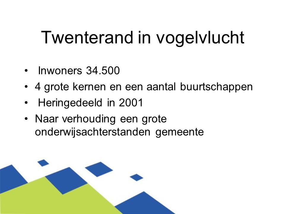 Twenterand in vogelvlucht Inwoners 34.500 4 grote kernen en een aantal buurtschappen Heringedeeld in 2001 Naar verhouding een grote onderwijsachtersta