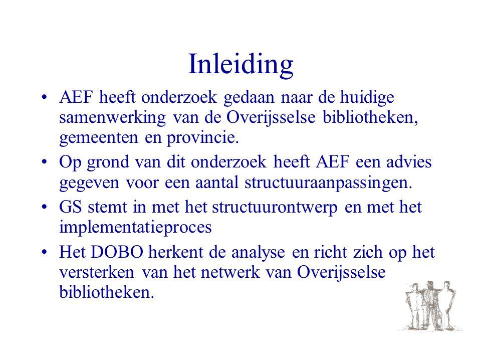 Inleiding AEF heeft onderzoek gedaan naar de huidige samenwerking van de Overijsselse bibliotheken, gemeenten en provincie.
