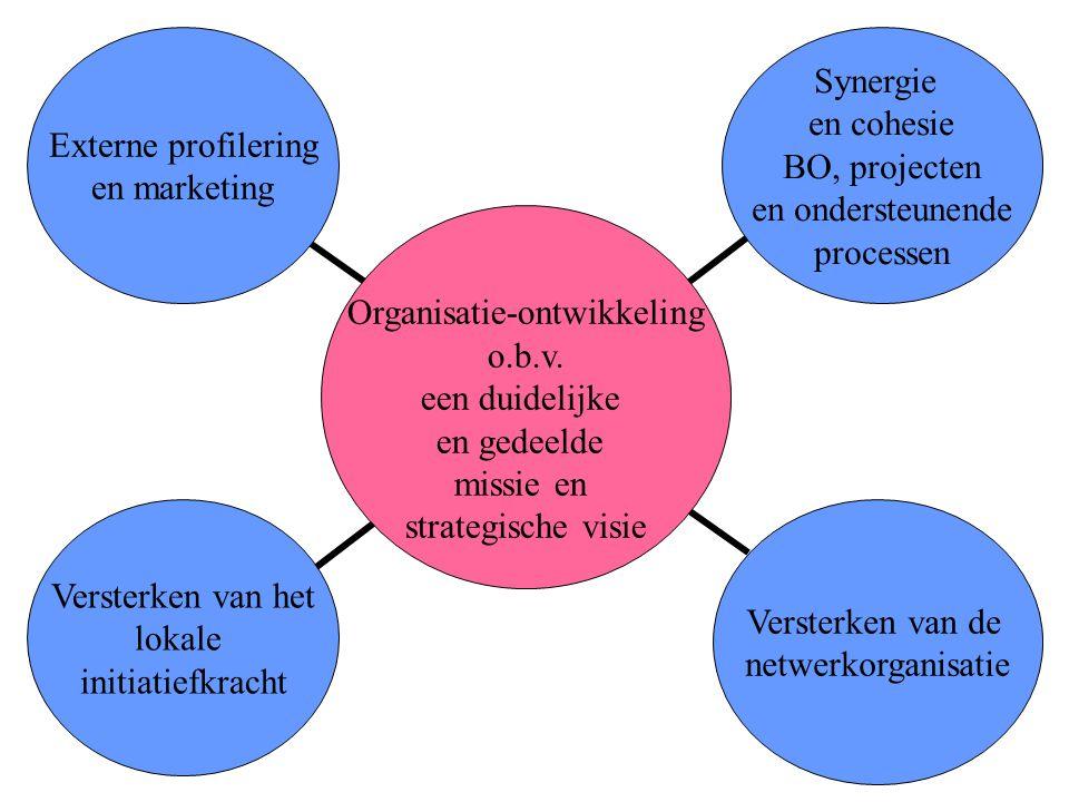 Organisatie-ontwikkeling o.b.v.
