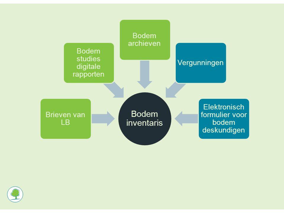 Bodem inventaris Brieven van LB Bodem studies digitale rapporten Bodem archieven Vergunningen Elektronisch formulier voor bodem deskundigen