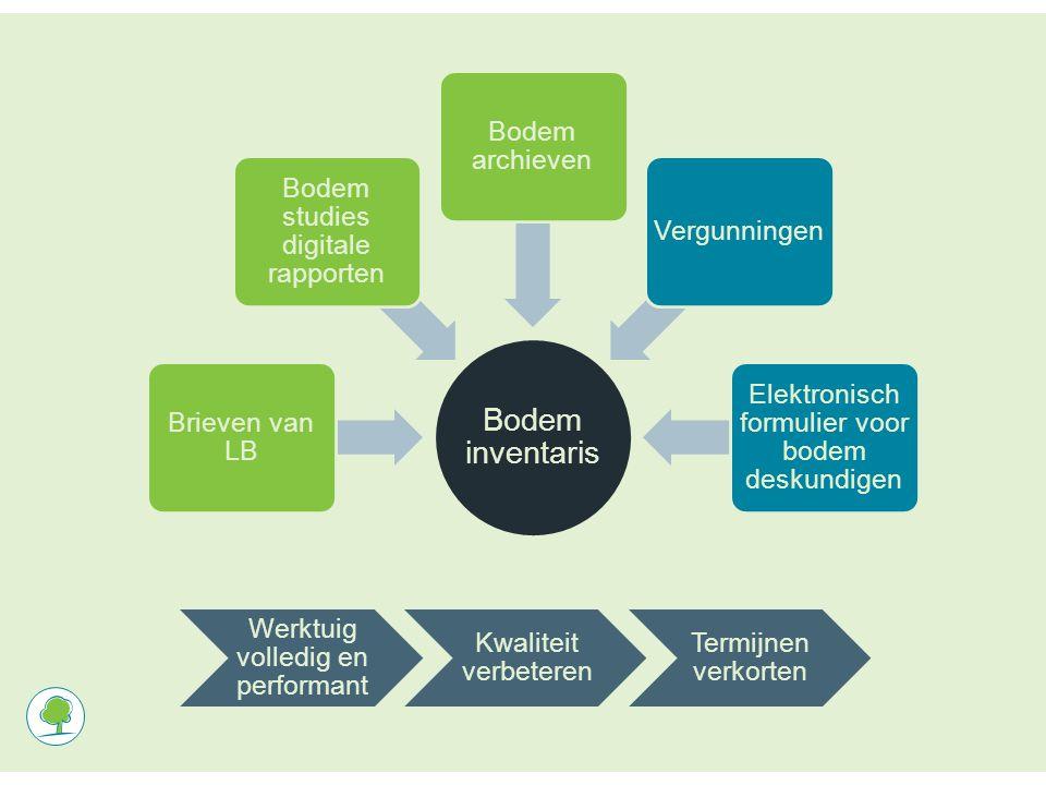 Bodem inventaris Brieven van LB Bodem studies digitale rapporten Bodem archieven Vergunningen Elektronisch formulier voor bodem deskundigen Werktuig volledig en performant Kwaliteit verbeteren Termijnen verkorten
