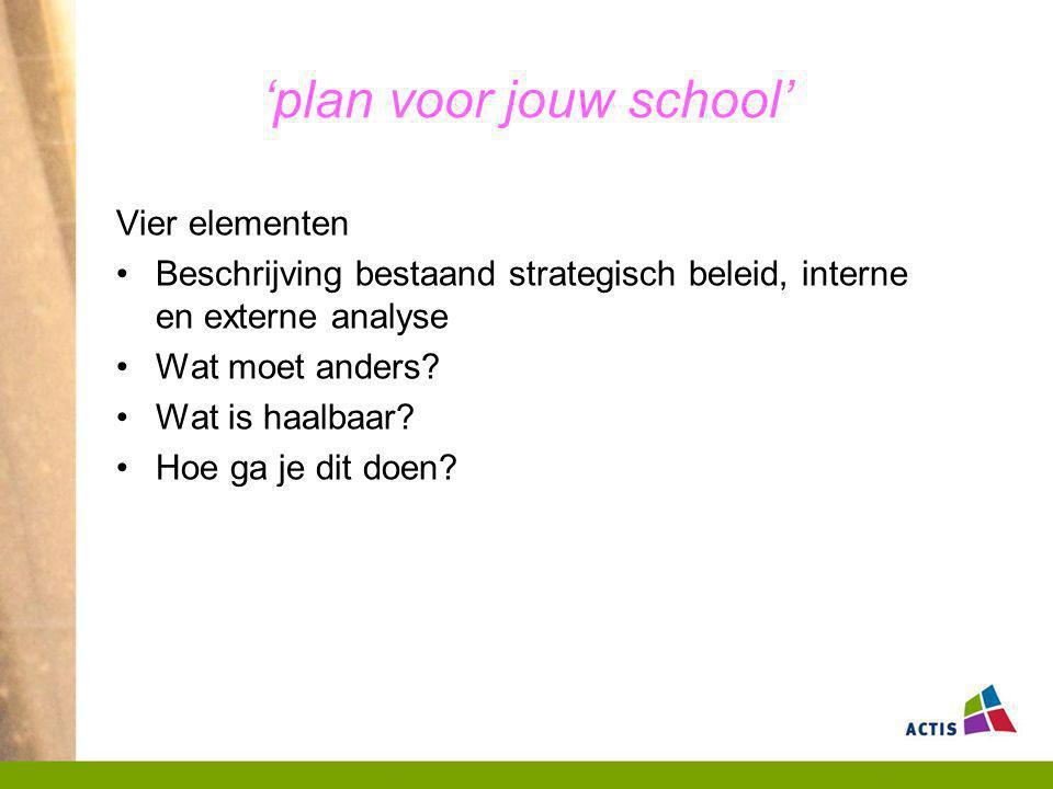 'plan voor jouw school' Vier elementen Beschrijving bestaand strategisch beleid, interne en externe analyse Wat moet anders? Wat is haalbaar? Hoe ga j