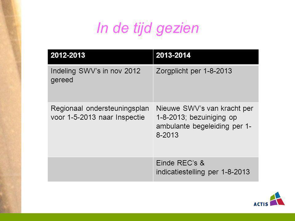 In de tijd gezien 2012-20132013-2014 Indeling SWV's in nov 2012 gereed Zorgplicht per 1-8-2013 Regionaal ondersteuningsplan voor 1-5-2013 naar Inspect